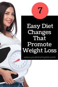 _Easy Diet Changes That Promote Weight Loss