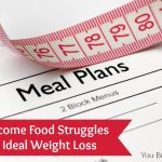 Ultimate Ideal Weight Loss Solutions For Lazy People