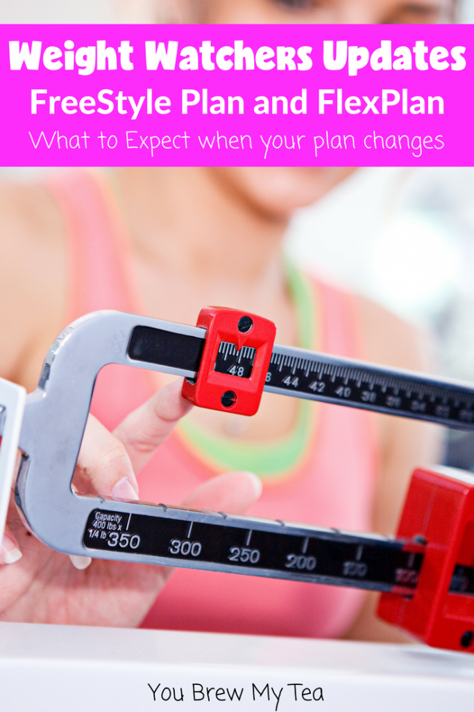 Weight Watchers Freestyle Plan And Flex Plan Updates