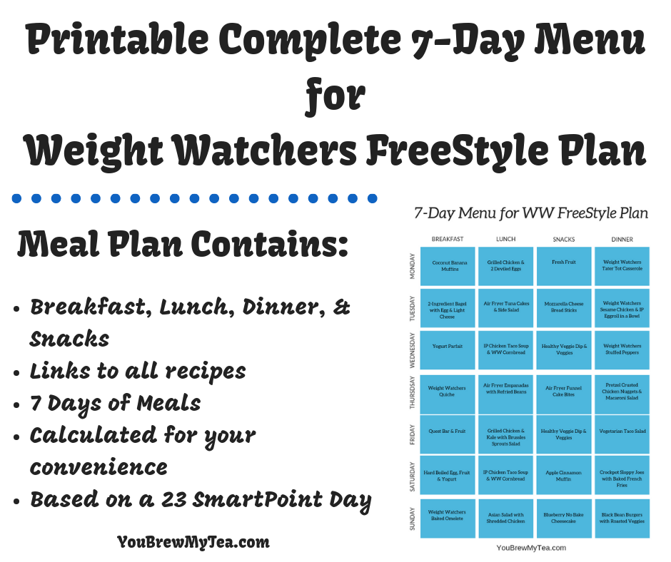 ww freestyle smartpoints 7 day complete menu. Black Bedroom Furniture Sets. Home Design Ideas