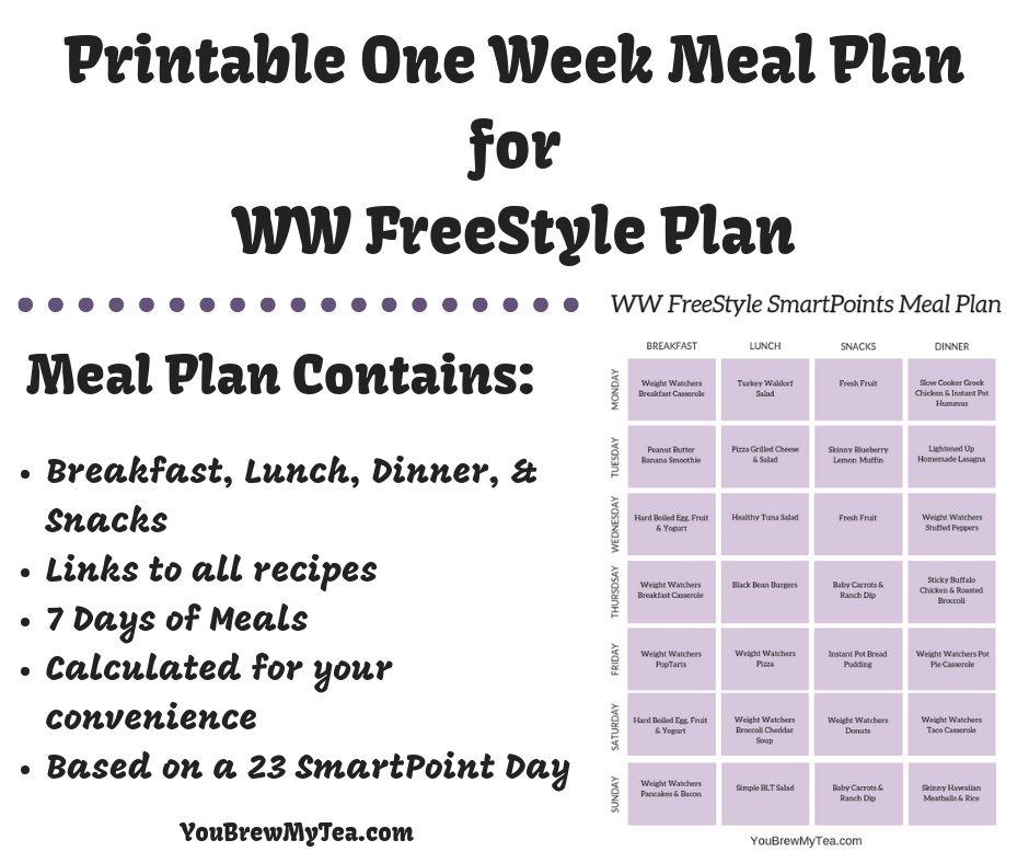 Printable WW FreeStyle SmartPoints Meal Plan